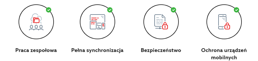 Dropbox features.png