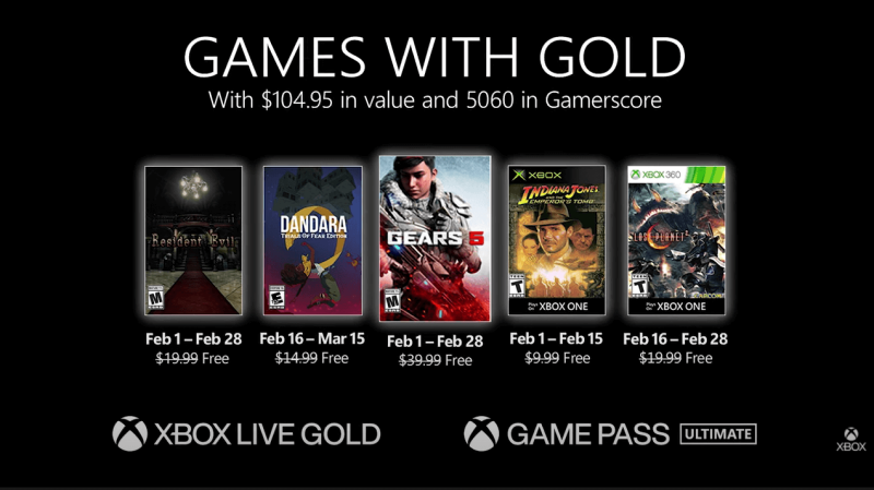 Games with Gold luty 2021