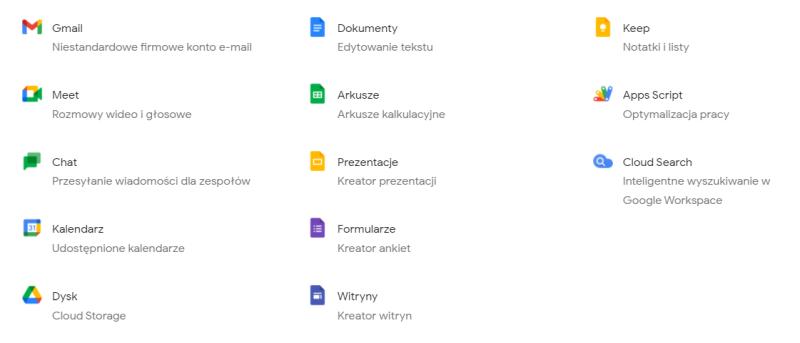 aplikacje Google Workspace.png